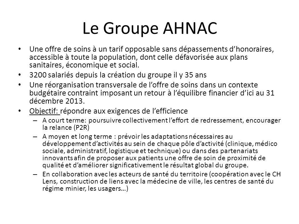 Le Groupe AHNAC Une offre de soins à un tarif opposable sans dépassements dhonoraires, accessible à toute la population, dont celle défavorisée aux plans sanitaires, économique et social.