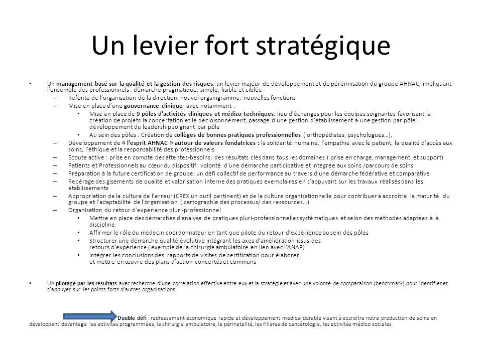 Un levier fort stratégique Un management basé sur la qualité et la gestion des risques: un levier majeur de développement et de pérennisation du group