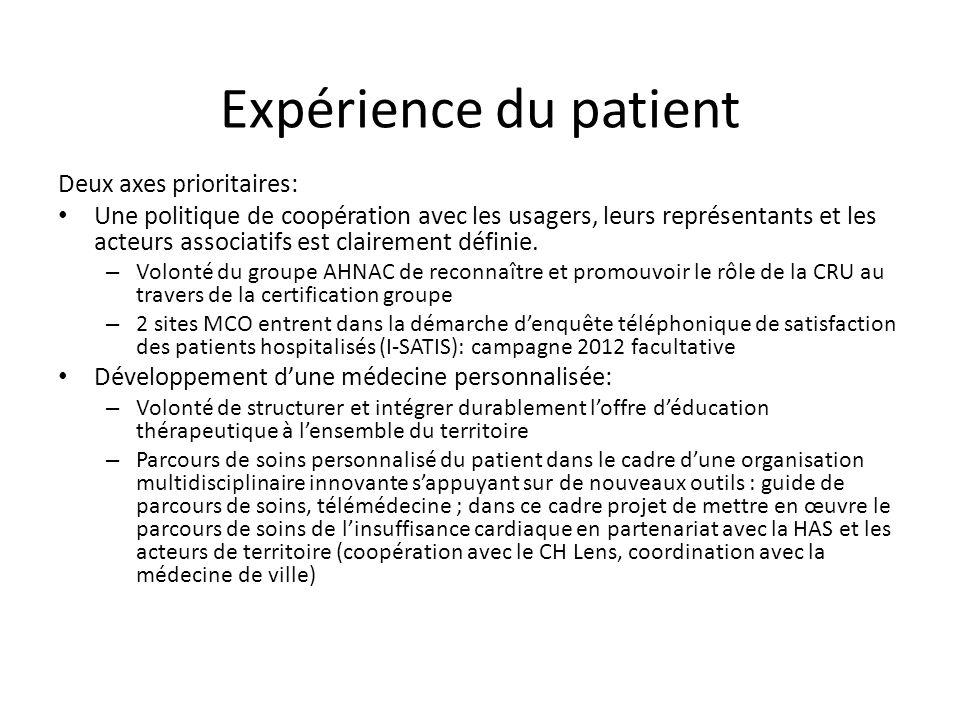 Expérience du patient Deux axes prioritaires: Une politique de coopération avec les usagers, leurs représentants et les acteurs associatifs est claire