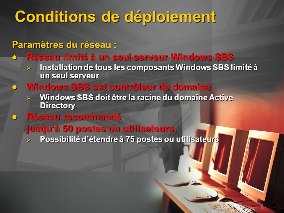 Conditions de déploiement Paramètres du réseau : Réseau limité à un seul serveur Windows SBS Réseau limité à un seul serveur Windows SBS Installation de tous les composants Windows SBS limité à un seul serveur Installation de tous les composants Windows SBS limité à un seul serveur Windows SBS est contrôleur de domaine Windows SBS est contrôleur de domaine Windows SBS doit être la racine du domaine Active Directory Windows SBS doit être la racine du domaine Active Directory Réseau recommandé Réseau recommandé jusquà 50 postes ou utilisateurs, Possibilité détendre à 75 postes ou utilisateurs Possibilité détendre à 75 postes ou utilisateurs