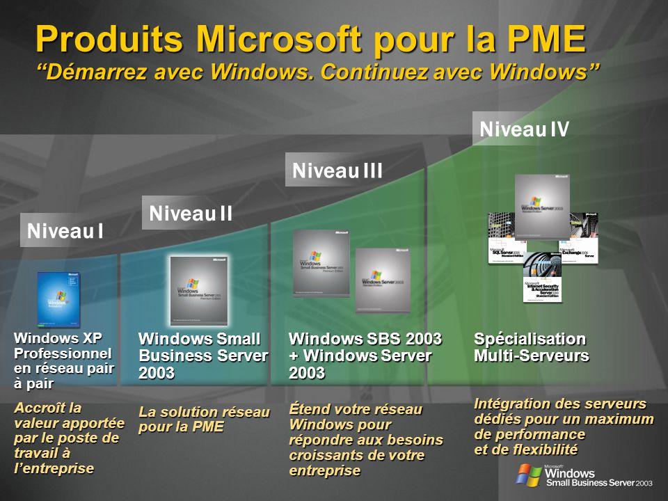 Windows SBS 2003 + Windows Server 2003 Étend votre réseau Windows pour répondre aux besoins croissants de votre entreprise Spécialisation Multi-Serveurs Intégration des serveurs dédiés pour un maximum de performance et de flexibilité Windows Small Business Server 2003 La solution réseau pour la PME Niveau I Niveau II Niveau III Niveau IV Produits Microsoft pour la PME Démarrez avec Windows.