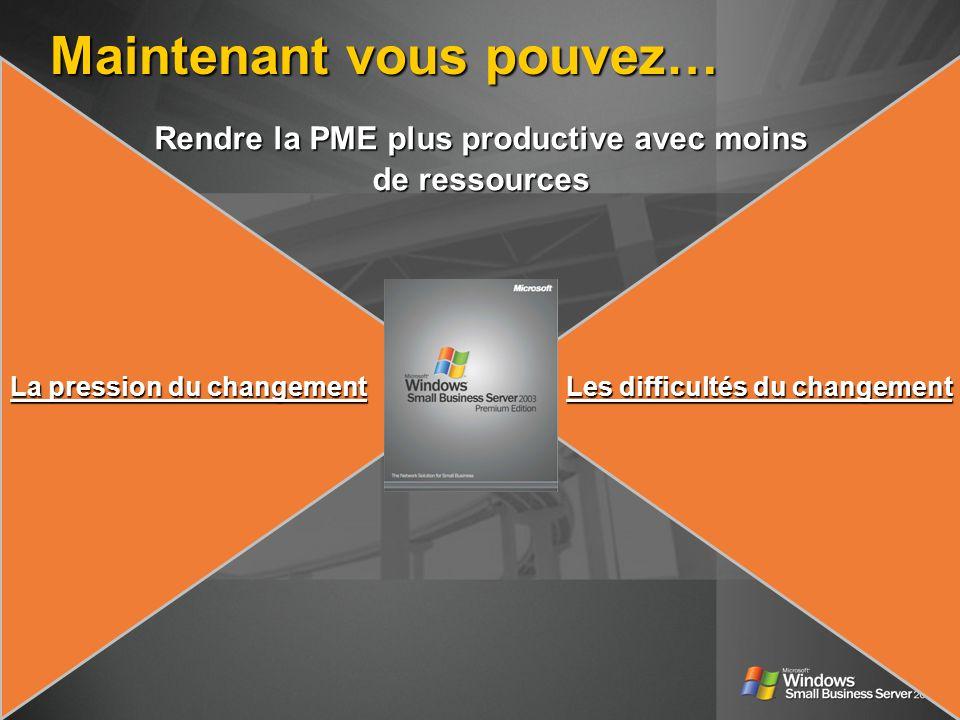 Maintenant vous pouvez… La pression du changement Les difficultés du changement Rendre la PME plus productive avec moins de ressources