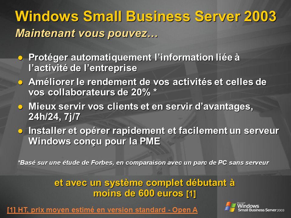 Windows Small Business Server 2003 Maintenant vous pouvez… Protéger automatiquement linformation liée à lactivité de lentreprise Protéger automatiquement linformation liée à lactivité de lentreprise Améliorer le rendement de vos activités et celles de vos collaborateurs de 20% * Améliorer le rendement de vos activités et celles de vos collaborateurs de 20% * Mieux servir vos clients et en servir davantages, 24h/24, 7j/7 Mieux servir vos clients et en servir davantages, 24h/24, 7j/7 Installer et opérer rapidement et facilement un serveur Windows conçu pour la PME Installer et opérer rapidement et facilement un serveur Windows conçu pour la PME *Basé sur une étude de Forbes, en comparaison avec un parc de PC sans serveur et avec un système complet débutant à moins de 600 euros [1] [1] HT, prix moyen estimé en version standard - Open A