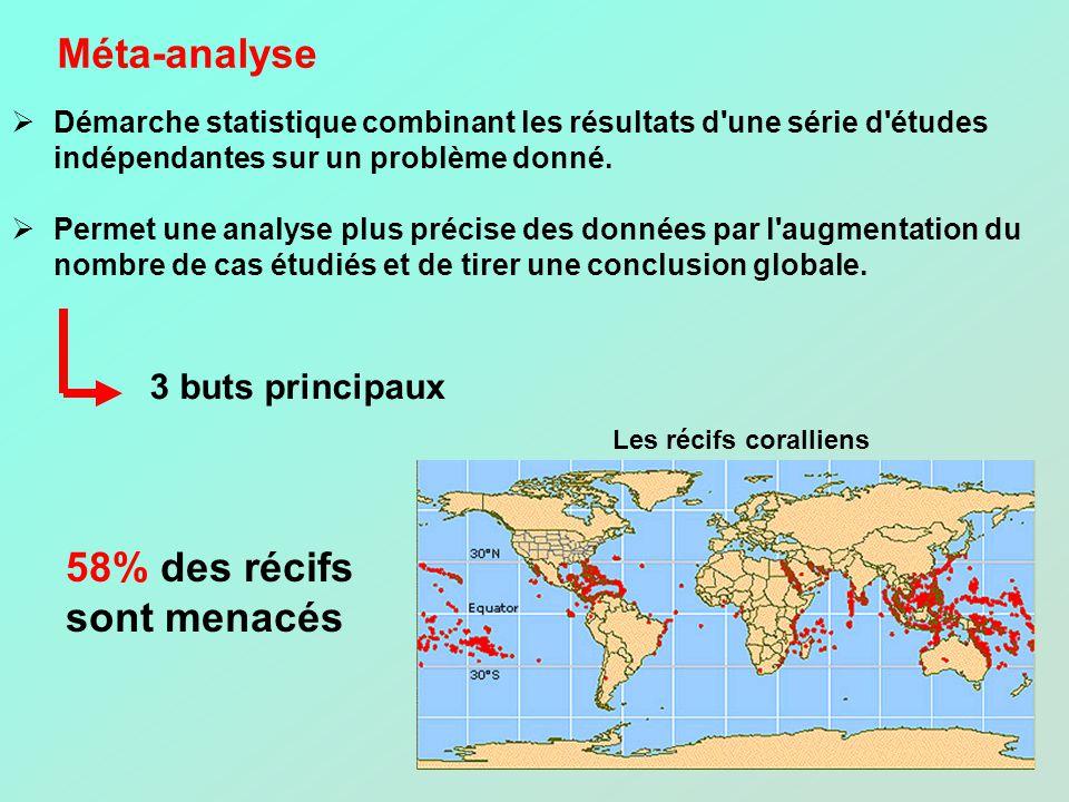 Méta-analyse Démarche statistique combinant les résultats d'une série d'études indépendantes sur un problème donné. Permet une analyse plus précise de