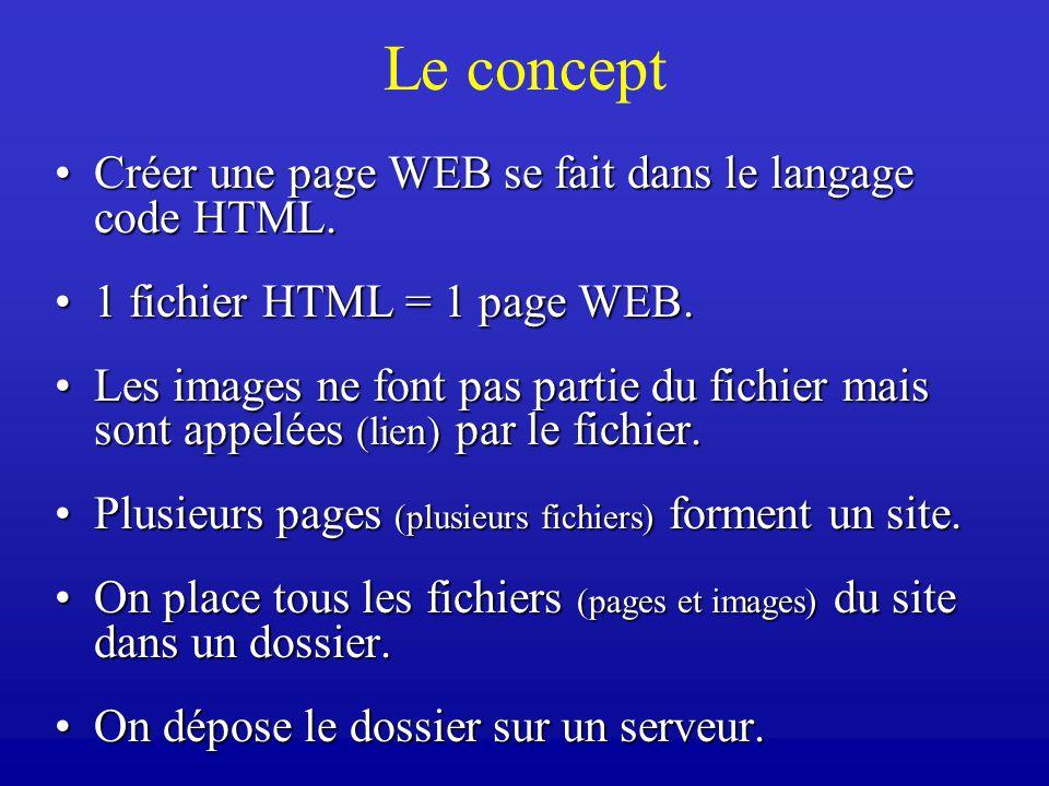 Le concept Créer une page WEB se fait dans le langage code HTML.Créer une page WEB se fait dans le langage code HTML.