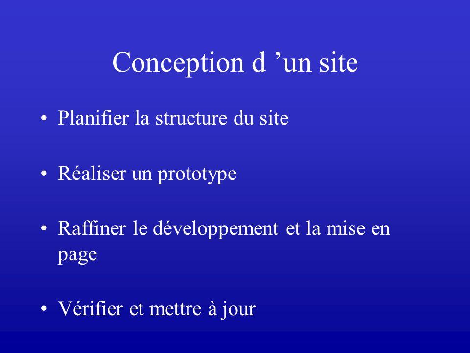 Conception d un site Planifier la structure du site Réaliser un prototype Raffiner le développement et la mise en page Vérifier et mettre à jour