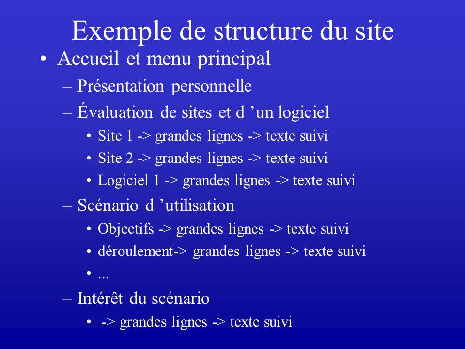Exemple de structure du site Accueil et menu principal –Présentation personnelle –Évaluation de sites et d un logiciel Site 1 -> grandes lignes -> texte suivi Site 2 -> grandes lignes -> texte suivi Logiciel 1 -> grandes lignes -> texte suivi –Scénario d utilisation Objectifs -> grandes lignes -> texte suivi déroulement-> grandes lignes -> texte suivi...