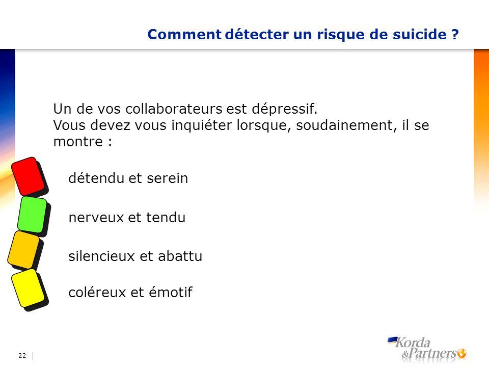 Comment détecter un risque de suicide ? 22 Un de vos collaborateurs est dépressif. Vous devez vous inquiéter lorsque, soudainement, il se montre : dét