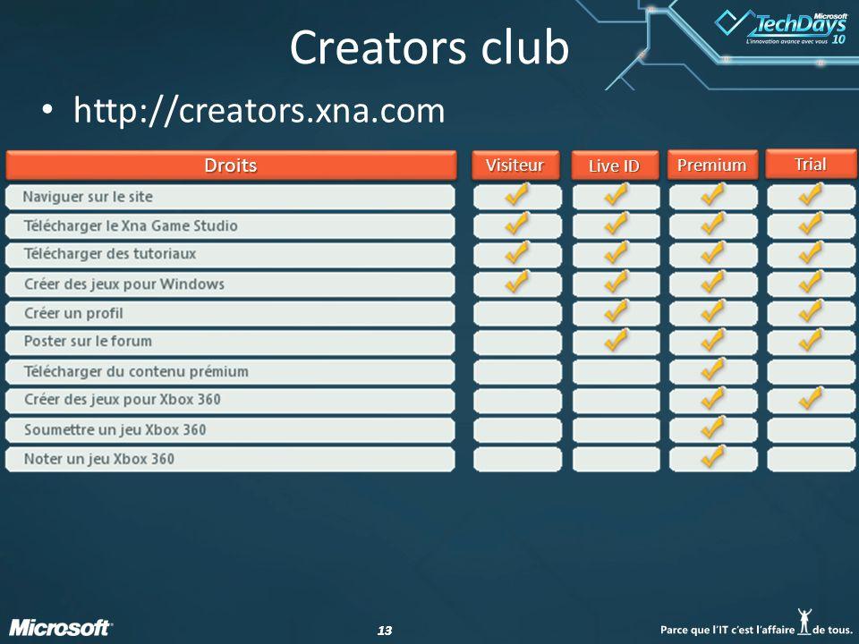 13 Creators club http://creators.xna.com DroitsDroitsVisiteurVisiteur Live ID PremiumPremiumTrialTrial