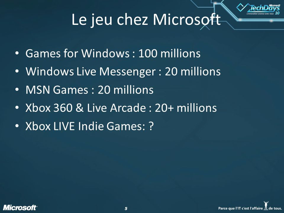 55 Le jeu chez Microsoft Games for Windows : 100 millions Windows Live Messenger : 20 millions MSN Games : 20 millions Xbox 360 & Live Arcade : 20+ millions Xbox LIVE Indie Games: ?
