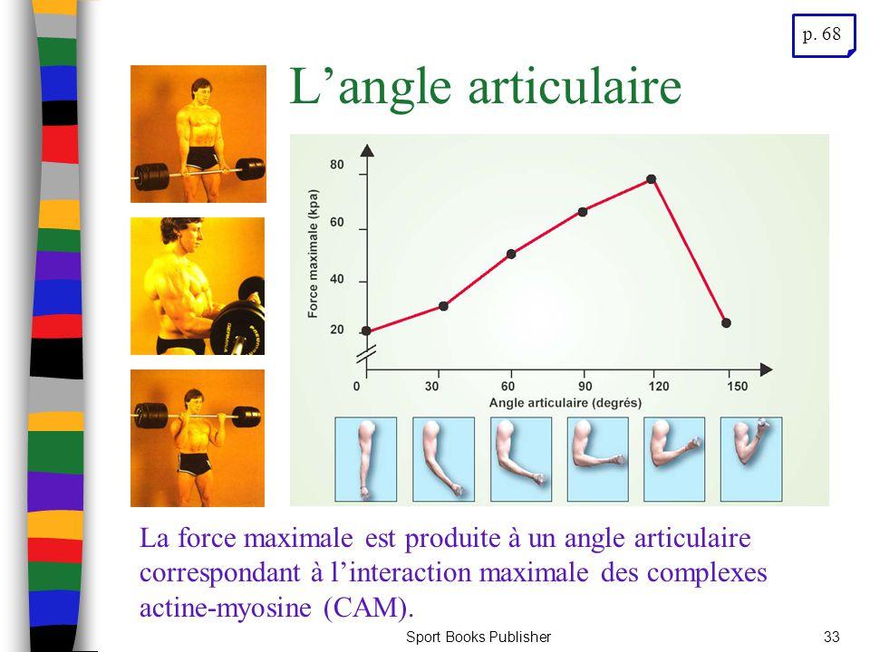 Sport Books Publisher33 Langle articulaire La force maximale est produite à un angle articulaire correspondant à linteraction maximale des complexes a