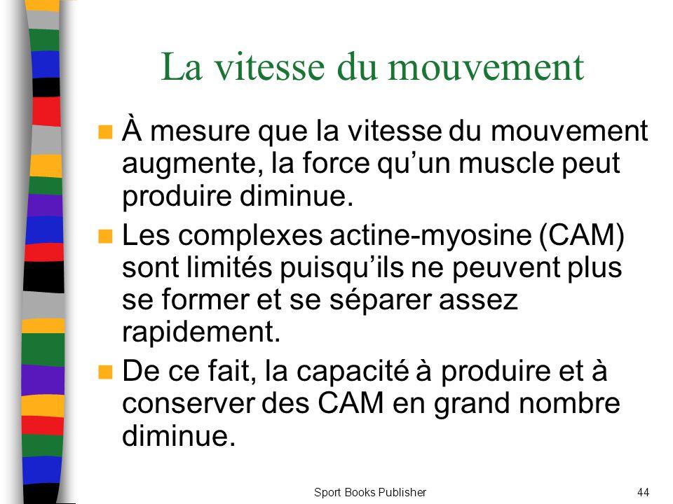 Sport Books Publisher44 La vitesse du mouvement À mesure que la vitesse du mouvement augmente, la force quun muscle peut produire diminue. Les complex