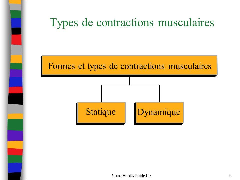 Sport Books Publisher5 Types de contractions musculaires Statique Dynamique Formes et types de contractions musculaires