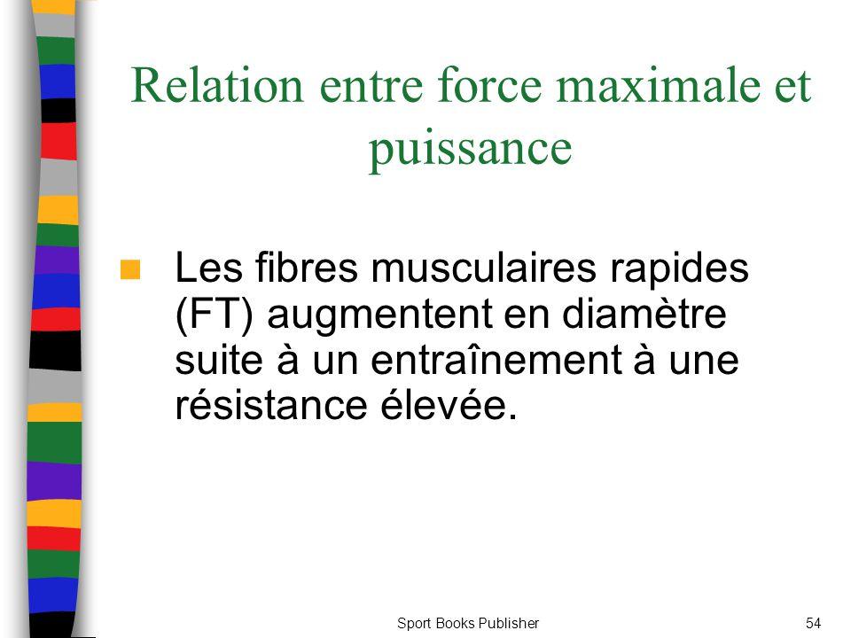 Sport Books Publisher54 Relation entre force maximale et puissance Les fibres musculaires rapides (FT) augmentent en diamètre suite à un entraînement