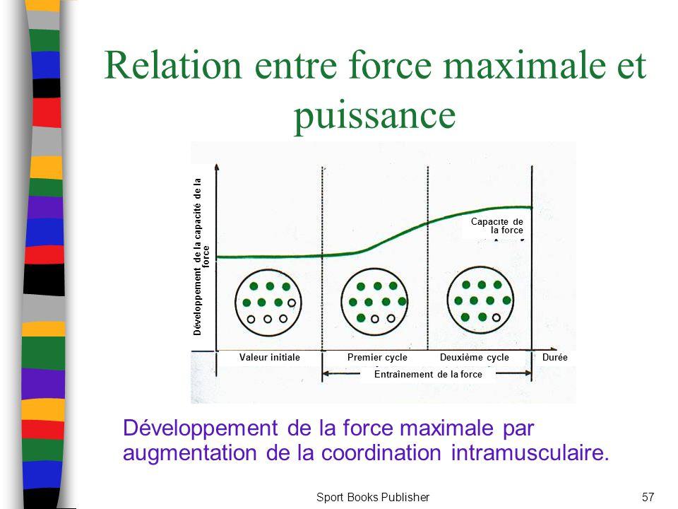 Sport Books Publisher57 Relation entre force maximale et puissance Développement de la force maximale par augmentation de la coordination intramuscula