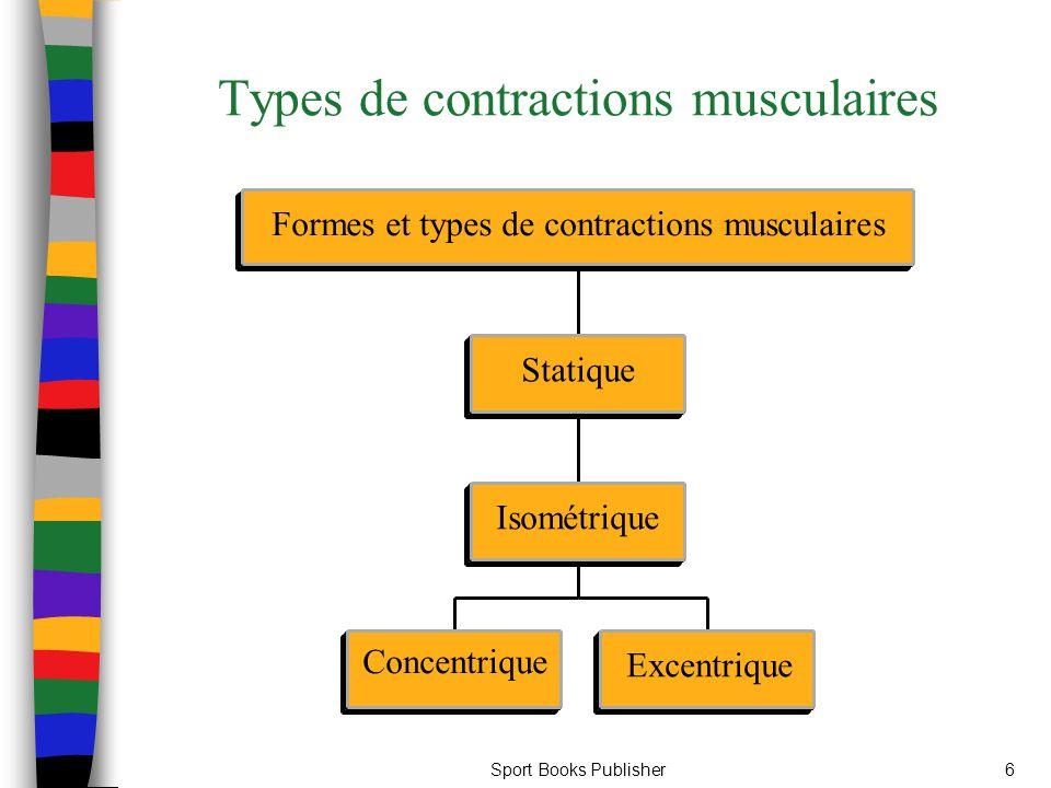 Sport Books Publisher6 Types de contractions musculaires