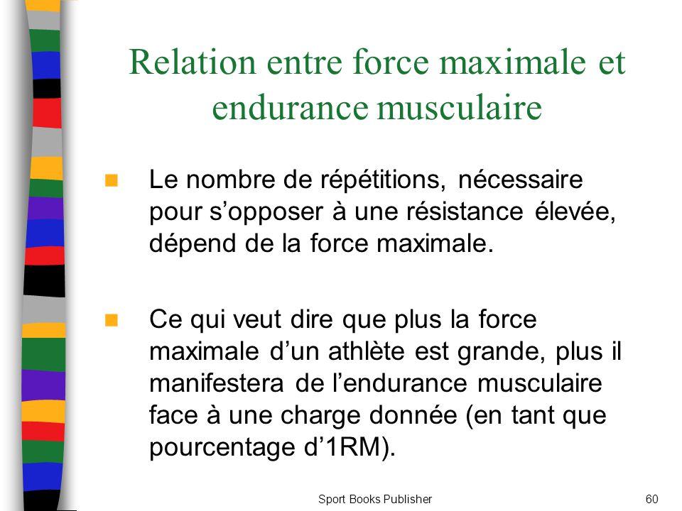 Sport Books Publisher60 Relation entre force maximale et endurance musculaire Le nombre de répétitions, nécessaire pour sopposer à une résistance élev