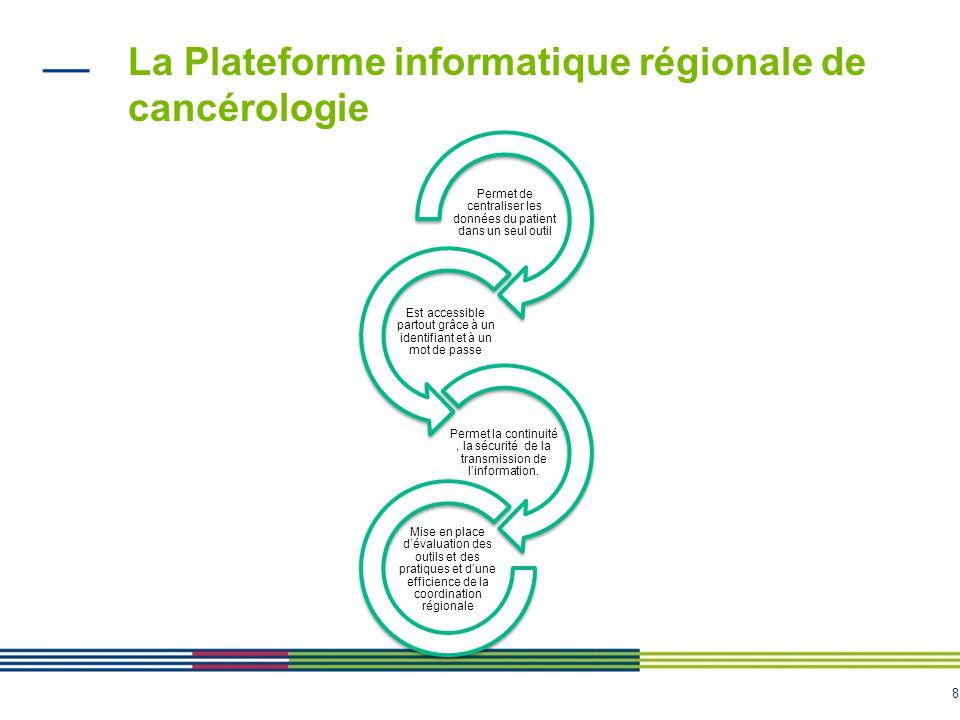 8 La Plateforme informatique régionale de cancérologie Est accessible partout grâce à un identifiant et à un mot de passe Permet de centraliser les do