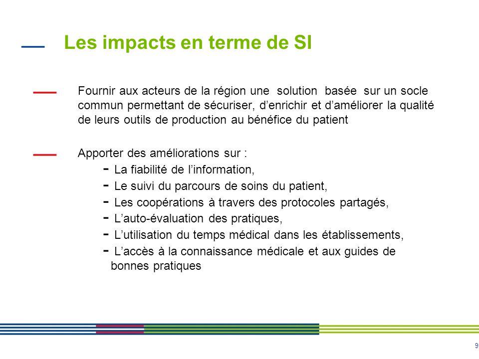 9 Les impacts en terme de SI Fournir aux acteurs de la région une solution basée sur un socle commun permettant de sécuriser, denrichir et daméliorer