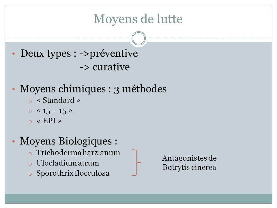 Moyens de lutte Deux types : ->préventive -> curative Moyens chimiques : 3 méthodes o « Standard » o « 15 – 15 » o « EPI » Moyens Biologiques : o Tric