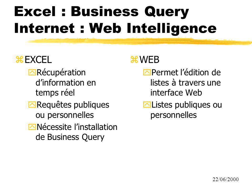 Excel : Business Query Internet : Web Intelligence zEXCEL yRécupération dinformation en temps réel yRequêtes publiques ou personnelles yNécessite linstallation de Business Query z WEB yPermet lédition de listes à travers une interface Web yListes publiques ou personnelles 22/06/2000