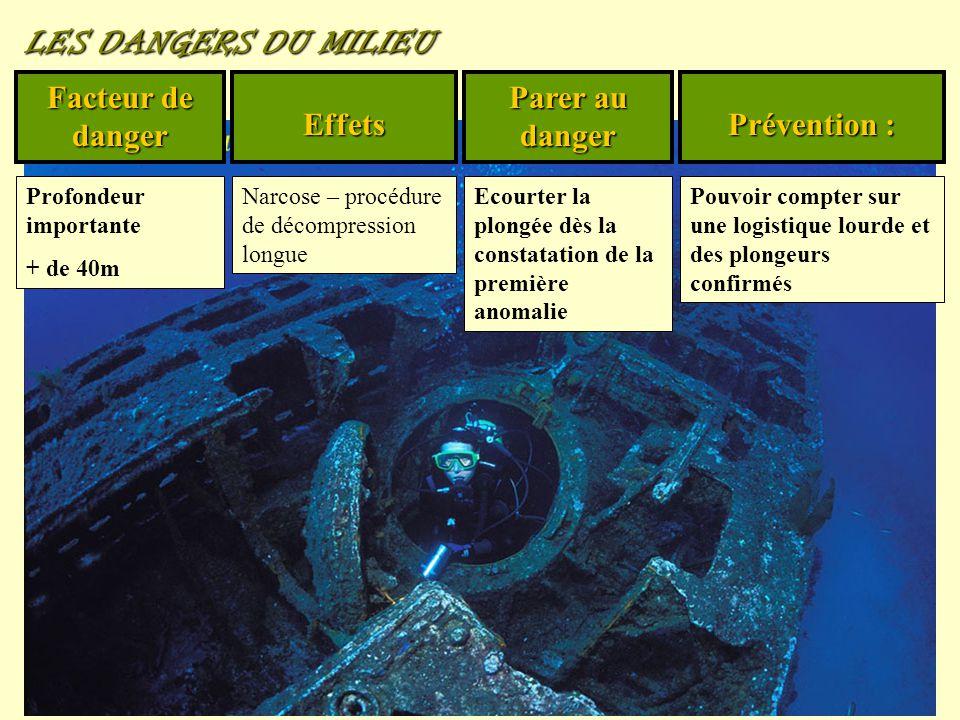Facteur de danger Effets Parer au danger Prévention : Plongée sous glaceNe pas retrouver le trou dimmersion Givrage du détendeur.