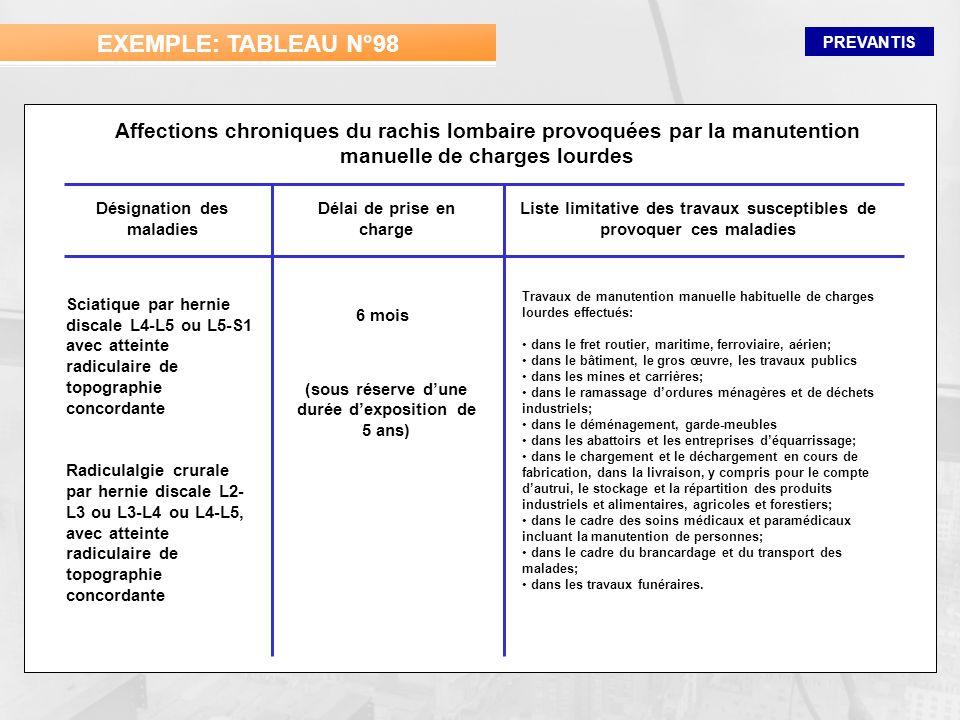PREVANTIS Affections chroniques du rachis lombaire provoquées par la manutention manuelle de charges lourdes Désignation des maladies Délai de prise e