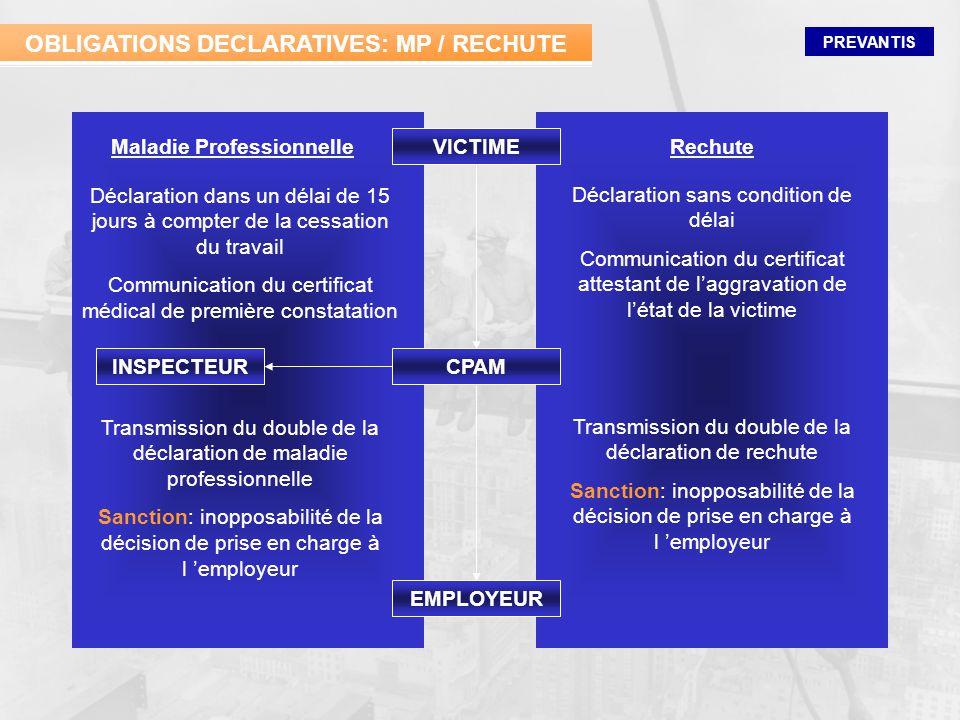 PREVANTIS OBLIGATIONS DECLARATIVES: MP / RECHUTE VICTIME Déclaration dans un délai de 15 jours à compter de la cessation du travail Communication du c