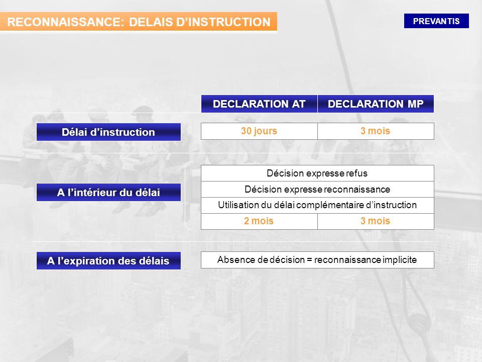 PREVANTIS RECONNAISSANCE: DELAIS DINSTRUCTION DECLARATION ATDECLARATION MP Délai dinstruction 30 jours3 mois A lintérieur du délai Décision expresse r