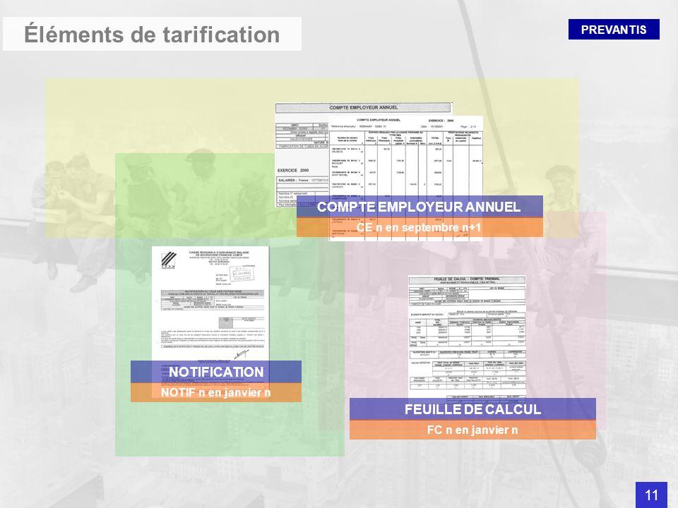 PREVANTIS Éléments de tarification FEUILLE DE CALCUL COMPTE EMPLOYEUR ANNUEL CE n en septembre n+1 FC n en janvier n NOTIFICATION NOTIF n en janvier n
