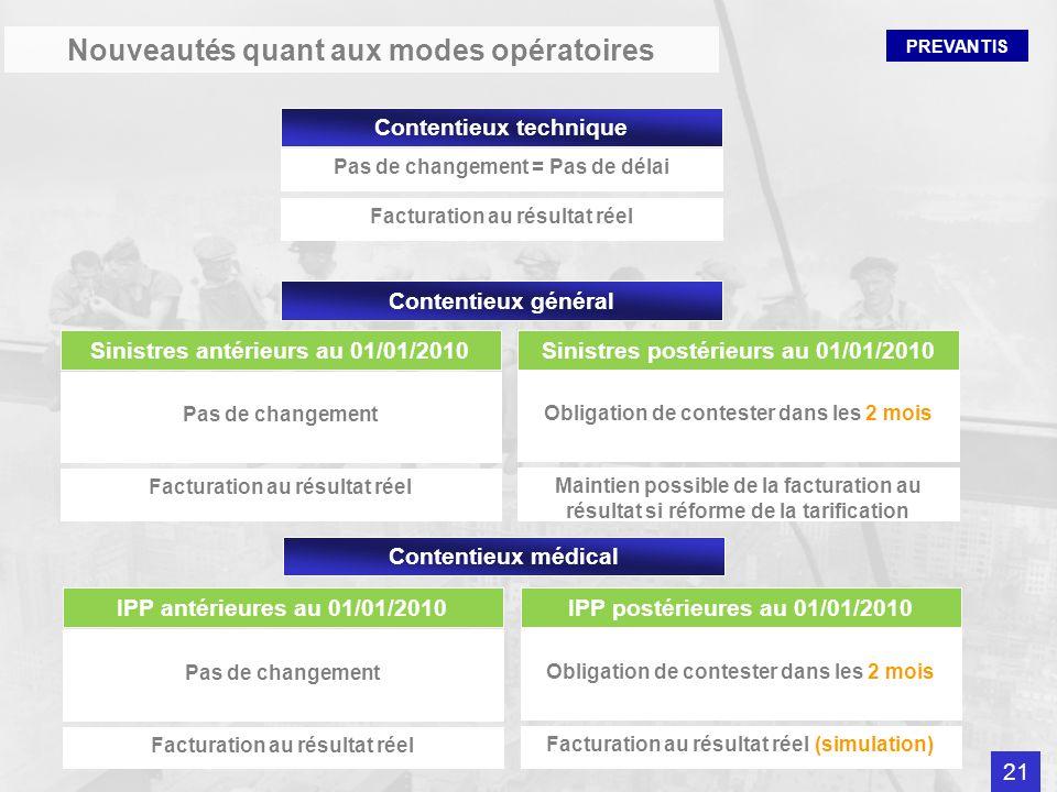 PREVANTIS Nouveautés quant aux modes opératoires Sinistres antérieurs au 01/01/2010Sinistres postérieurs au 01/01/2010 Pas de changement Contentieux g