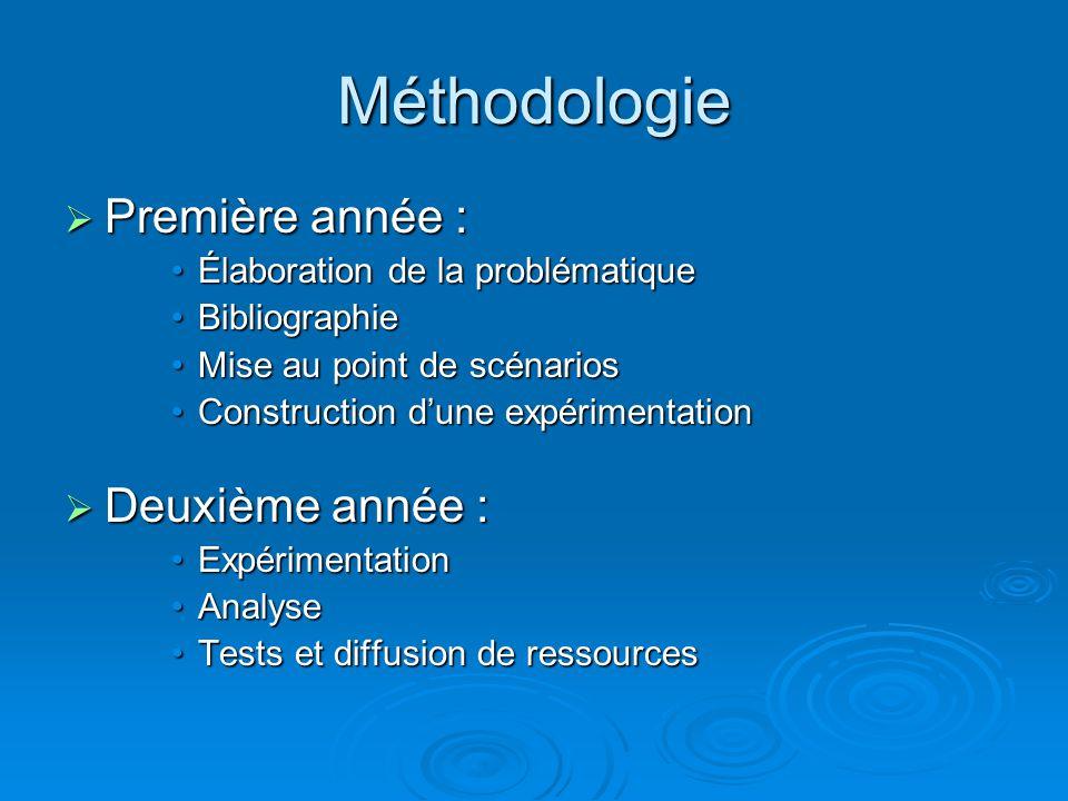 Méthodologie Première année : Première année : Élaboration de la problématiqueÉlaboration de la problématique BibliographieBibliographie Mise au point