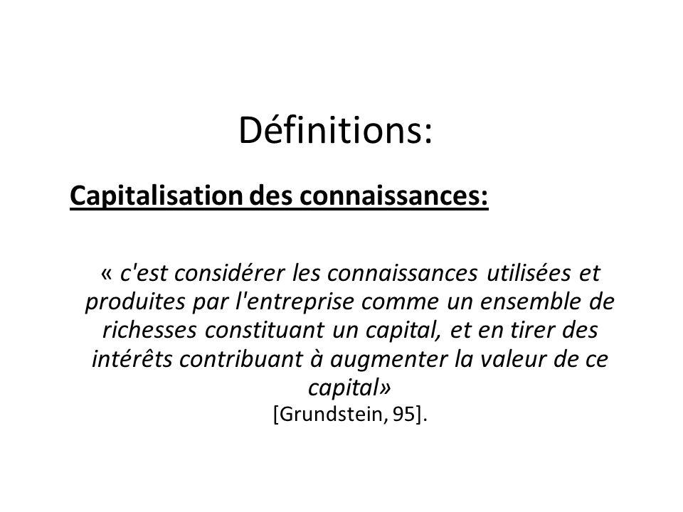Définitions: Capitalisation des connaissances: « c est considérer les connaissances utilisées et produites par l entreprise comme un ensemble de richesses constituant un capital, et en tirer des intérêts contribuant à augmenter la valeur de ce capital» [Grundstein, 95].