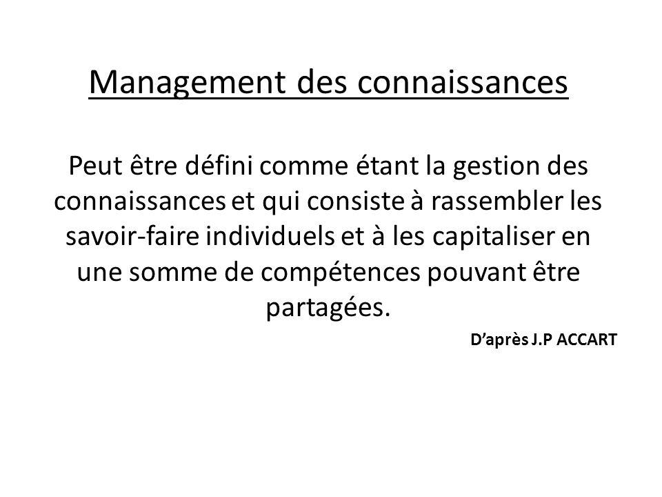 Définitions: Capitalisation des connaissances: « c'est considérer les connaissances utilisées et produites par l'entreprise comme un ensemble de riche