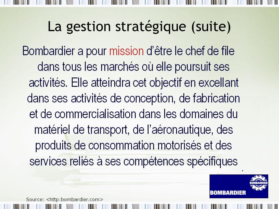 Source:. La gestion stratégique (suite)