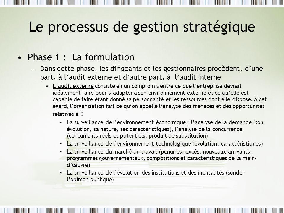 Le processus de gestion stratégique Phase 1 : La formulation –Dans cette phase, les dirigeants et les gestionnaires procèdent, dune part, à laudit ext