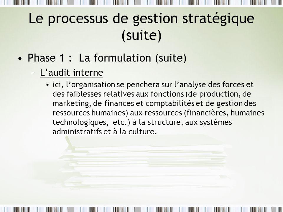 Le processus de gestion stratégique (suite) Phase 1 : La formulation (suite) –Laudit interne ici, lorganisation se penchera sur lanalyse des forces et