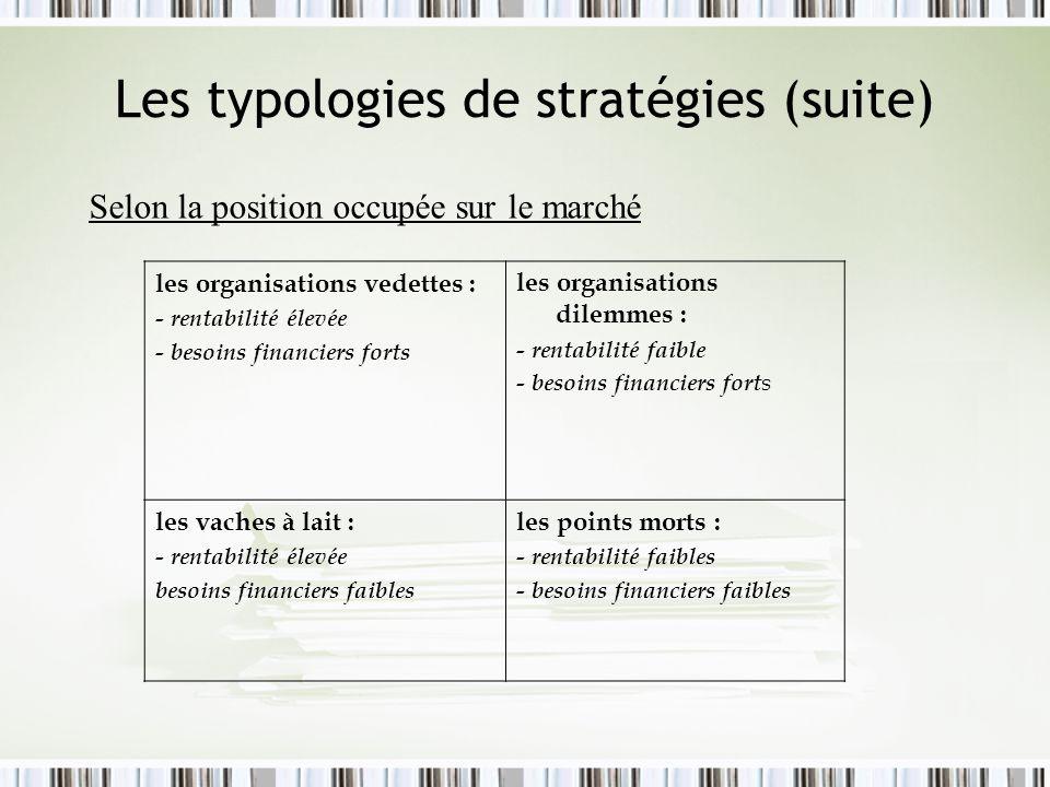 Les typologies de stratégies (suite) –La typologie de Miles et Snow –Cette typologie renferme quatre types de stratégies managériales la stratégie du défenseur la stratégie du prospecteur la stratégie du réacteur la stratégie de l analyste