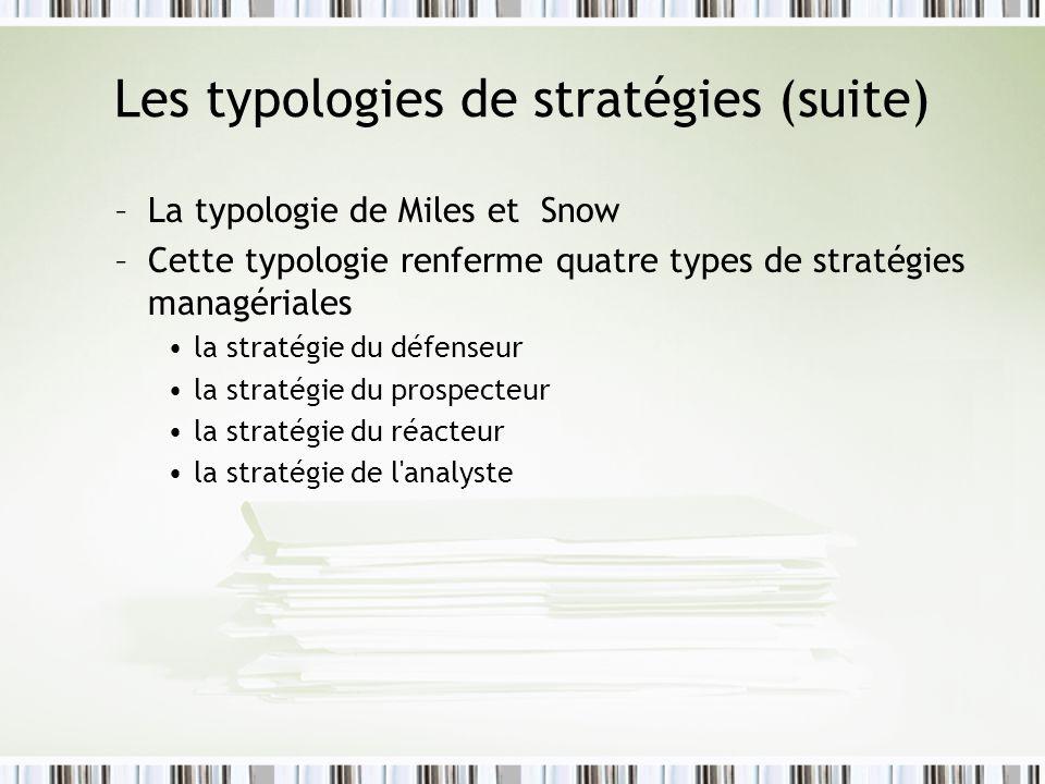 Les typologies de stratégies (suite) –La typologie de Miles et Snow –Cette typologie renferme quatre types de stratégies managériales la stratégie du