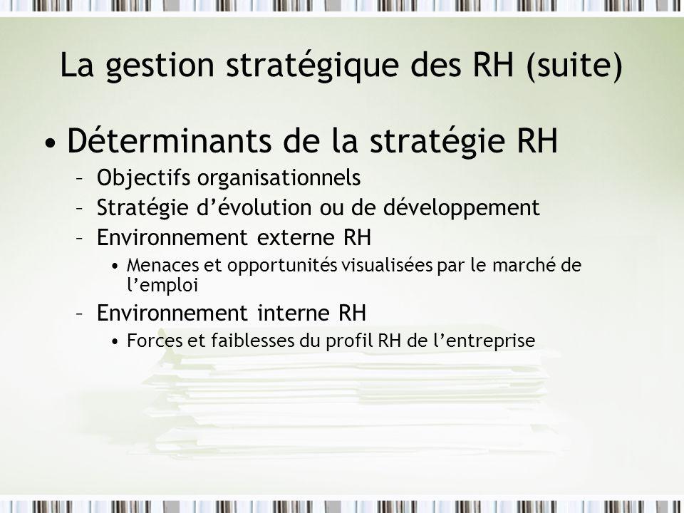 La gestion stratégique des RH (suite) Déterminants de la stratégie RH –Objectifs organisationnels –Stratégie dévolution ou de développement –Environne