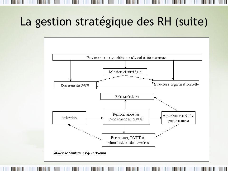 La gestion stratégique des RH (suite)