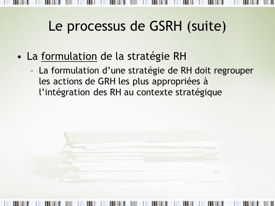 Le processus de GSRH (suite) La formulation de la stratégie RH –La formulation dune stratégie de RH doit regrouper les actions de GRH les plus appropr