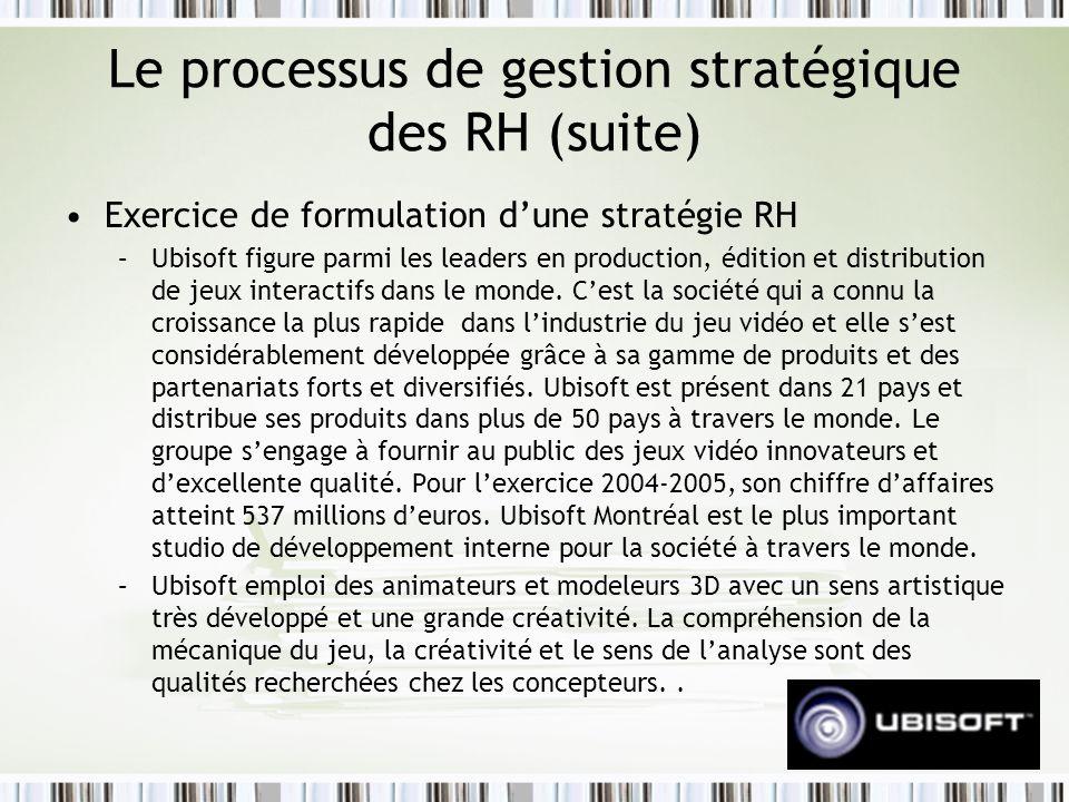 Le processus de gestion stratégique des RH (suite) Exercice de formulation dune stratégie RH –Ubisoft figure parmi les leaders en production, édition
