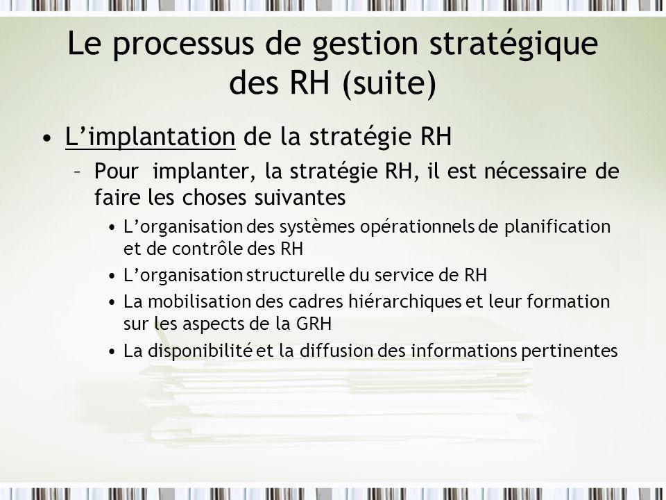 Le processus de gestion stratégique des RH (suite) Limplantation de la stratégie RH –Pour implanter, la stratégie RH, il est nécessaire de faire les c