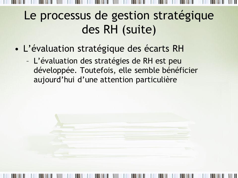 Le processus de gestion stratégique des RH (suite) Lévaluation stratégique des écarts RH –Lévaluation des stratégies de RH est peu développée. Toutefo