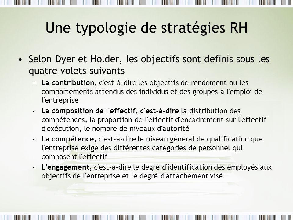 Une typologie de stratégies RH (suite) Dyer et Holder, pour compléter leur modèle, ont retenu trois grandes stratégies de RH qui font partie du répertoire des stratégies déjà connues –une stratégie d incitation ou d encouragement fortement axée sur la reduction des coûts –une stratégie d investissement dont lélément principal est la promotion de la qualité –enfin, une stratégie d engagement mettant l accent sur la flexibilité et l innovation