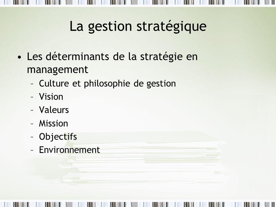 La gestion stratégique Les déterminants de la stratégie en management –Culture et philosophie de gestion –Vision –Valeurs –Mission –Objectifs –Environ