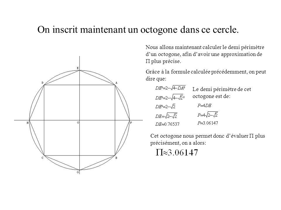 On inscrit maintenant un octogone dans ce cercle. Nous allons maintenant calculer le demi périmètre dun octogone, afin davoir une approximation de П p