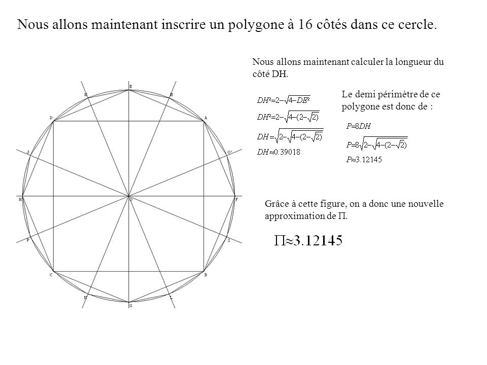 Nous allons maintenant inscrire un polygone à 16 côtés dans ce cercle. Nous allons maintenant calculer la longueur du côté DH. Le demi périmètre de ce