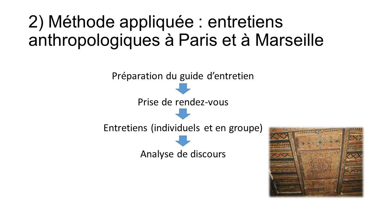 2) Méthode appliquée : entretiens anthropologiques à Paris et à Marseille Préparation du guide dentretien Prise de rendez-vous Entretiens (individuels et en groupe) Analyse de discours